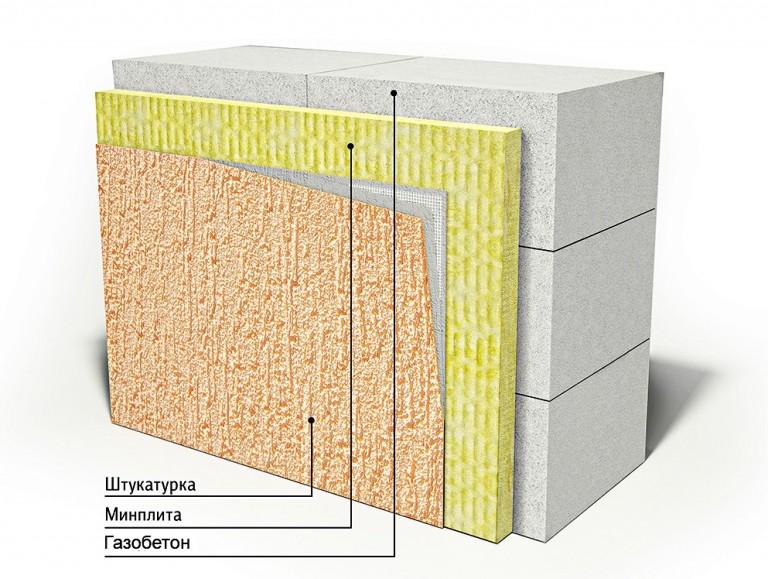 Бутилкаучуковые ленты для герметизации швов герлен